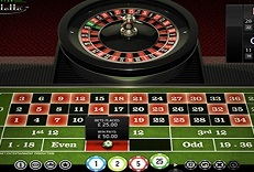 Best Explained Roulette Betting Types and Odds