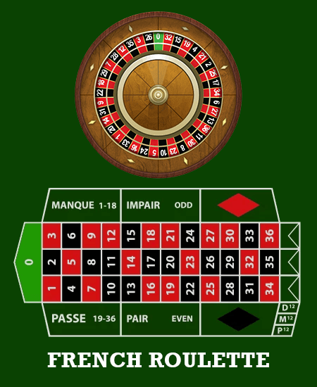 French Roulette Wheel Table